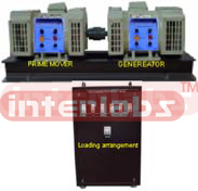 experiment to obtain generator external characteristics Synchronous motor/generator module ems 8241 high voltages are present in this laboratory experiment experiment 7: alternator characteristics.