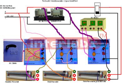 Three phase induction motor no load test on a three phase induction load tests on a synchronous generator typical connection diagram swarovskicordoba Images